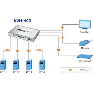 CHAVEADOR KVM 4 PORTAS PS/2